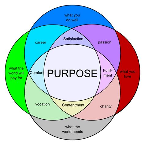 is your really worth it discover your purpose and plan books discover your purpose