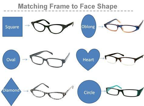 frame design for round face prescription glasses for small and long oblong faces buy