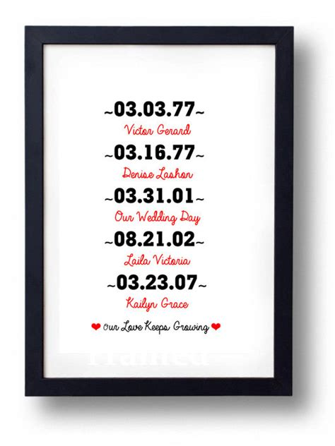 Wedding Anniversary Gift Items by Items Similar To Wedding Anniversary Gift Wedding Sign