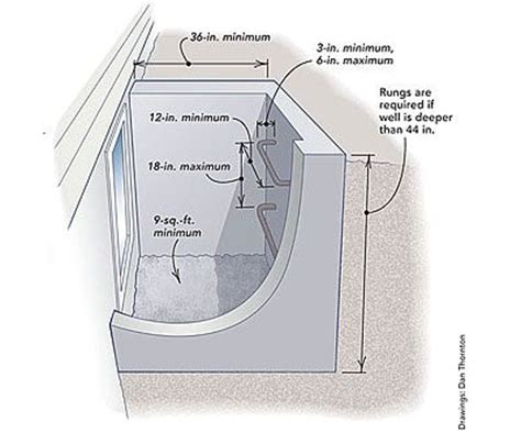c section requirements 25 best ideas about egress window on pinterest egress