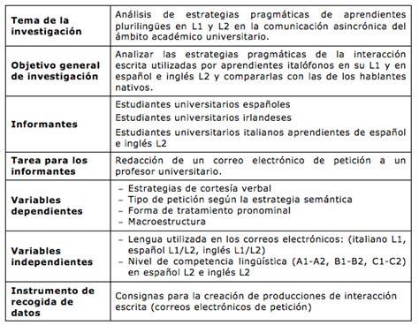 preguntas basicas contables la validaci 243 n por juicio de expertos dos investigaciones