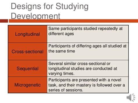 difference between longitudinal and cross sectional study 1b chapter 1 1