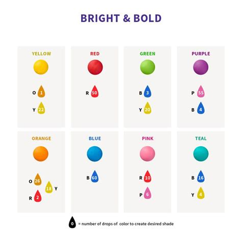 what color combination makes purple wilton color right icing coloring chart color
