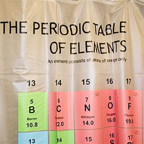 periodic table of elements shower curtain periodic table shower curtain