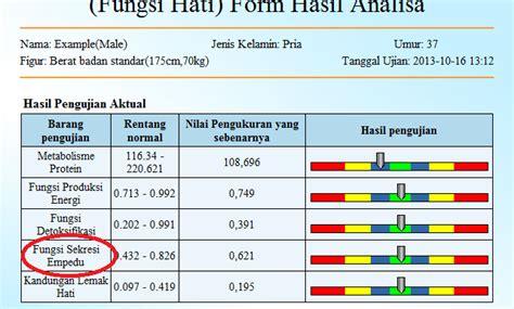 Alat Cek Dan Analisa Fungsi Paru Qrma Mini cara hebat untuk mengecek fungsi sekresi empedu dengan menggunakan qrma bio quantum ahmad nur