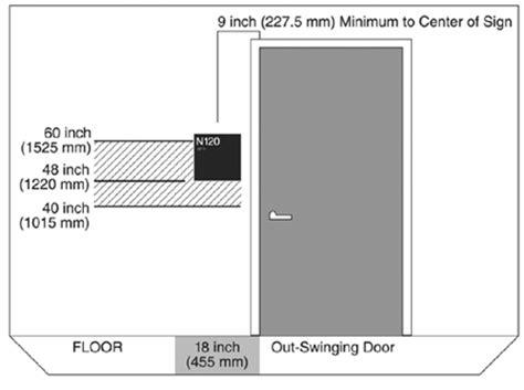 handicap height requirements prepossessing 70 handicap bathroom door regulations