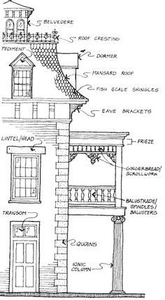 architectural home design names 1000 ideas about victorian architecture on pinterest