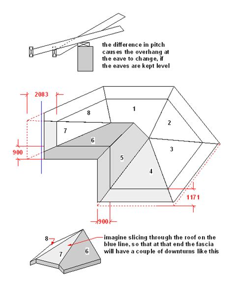 Gable Roof Angles Gable Roof Angles 28 Images 1000 Ideas About Calculate