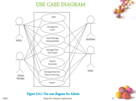 use diagram application bug tracking system