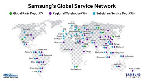 samsung themes location article 171 samsung s global printer service 187 soluprint