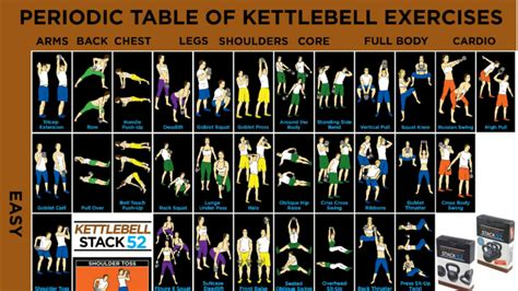 kettlebell swing workouts get a kettlebell workout with these exercises