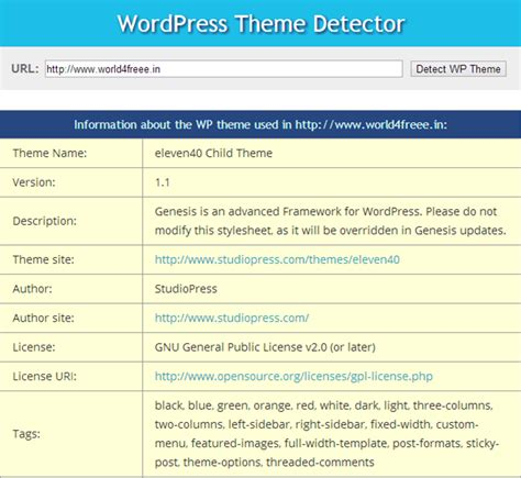 blog theme detector software digital which wordpress theme a site is using