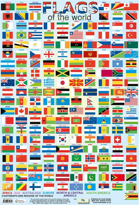 flags of the world poster flags of the world poster by chart media chart media