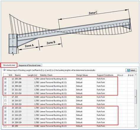 portal frame design exle eurocode portal frame sofistik tutorials