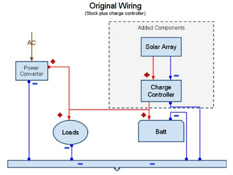 rv power supply wiring diagram rv connector wiring diagram wiring diagrams