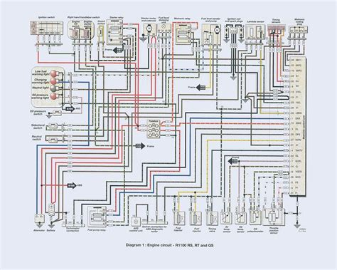 schematic diagram bmw r1100r wiring diagrams repair