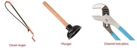 Common Plumbing Tools by What Plumbing Tools Do I Need At Home