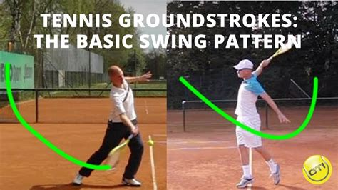 proper tennis swing tennis groundstrokes tips the basic swing pattern youtube