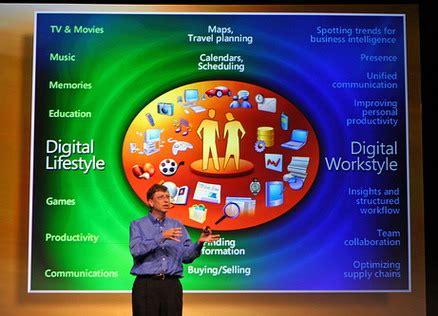 membuat presentasi menjadi menarik tips membuat slide presentasi yang cantik dan menarik