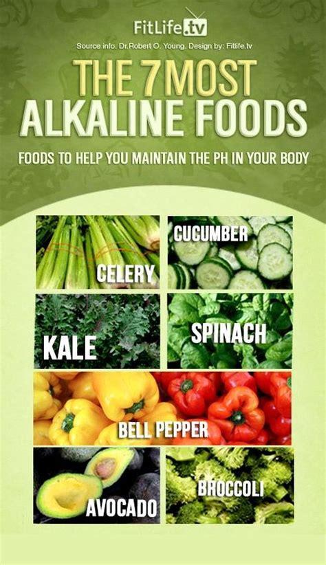 Alkaline Detox Symptoms by 17 Best Ideas About Alkaline Foods On Acidic