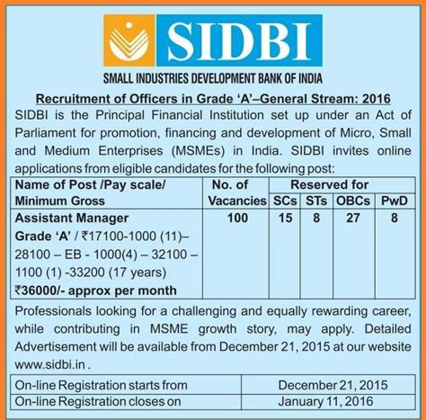 Business Letter Writing In Sidbi Sidbi Grade A Pattern Vacancy Salary And Eligibility Career