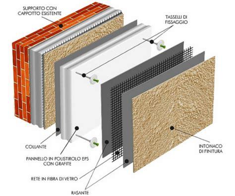 costo cappotto termico interno cappotto termico e riqualificazione energetica requality lab