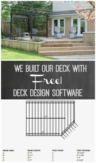 Deck Estimator Software by Best 25 Building Costs Ideas On Home Building