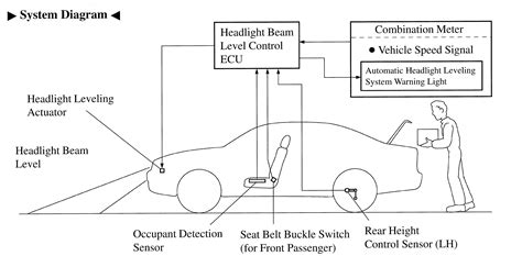 wiring diagram of toyota revo k grayengineeringeducation