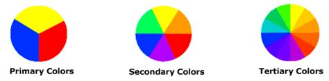 list of primary colors basic color theory