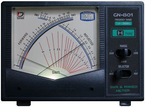 Vswr Meter Swr Meter Standing Wave Ratio Working Vswr And Swr Bridge