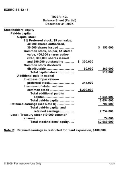Stockholders Equity Section Of Balance Sheet by Assumption Of Thailand Act1600 Ppt 2009 Ch12