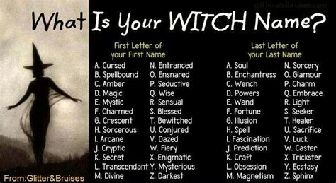 what s in a name perhaps a great deal the wisdom daily light i m a witch b day scenarios