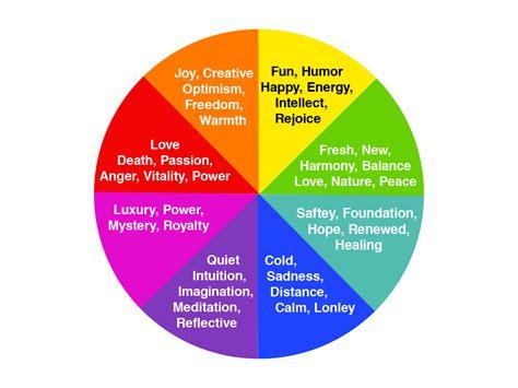 effects of color overhemden kleuren en emoties