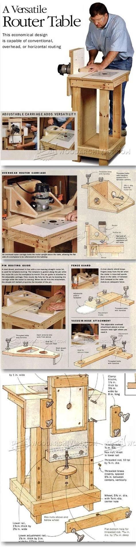 router plans woodworking free horizontal router table plans router tips jigs and