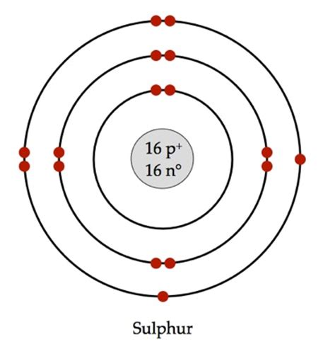 dot diagram of sulfur what element in bohr form is 1s2 2s2 2p6 3s2 3p4 socratic