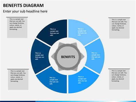 benefits diagram powerpoint template sketchbubble