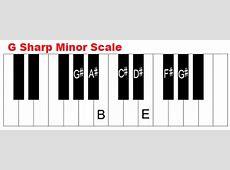 Key of G sharp minor, chords G Sharp Minor Piano Chord