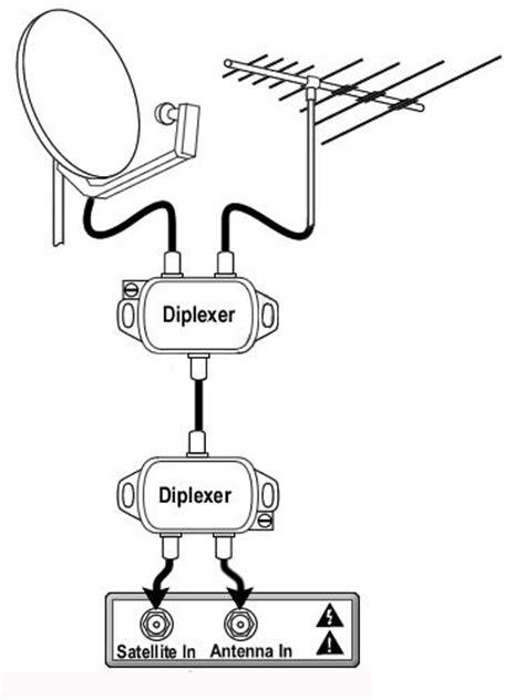tv sat diplexer digital hdtv antenna satellite signal
