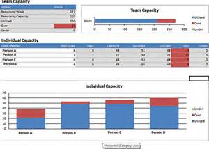Capacity Report Template Excel Resource Capacity Planning Template