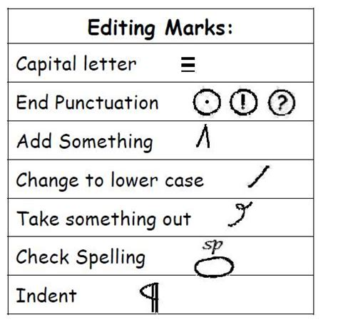 Common Proof Letter materials for craig white s literature courses