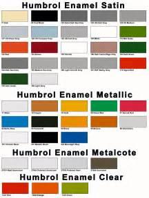 15 best images of revell humbrol paint chart revell