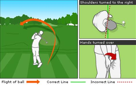 what causes a hook in a golf swing bbc sport golf skills how to avoid hooking the ball