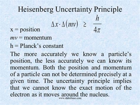 The Heisenberg Principle heisenberg uncertainty principle sliderbase
