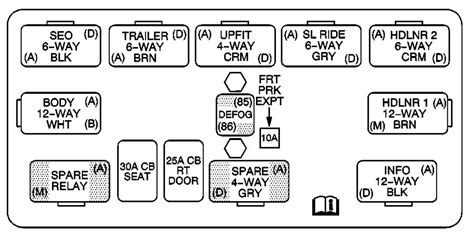 2000 gmc wiring diagram wiring diagram and
