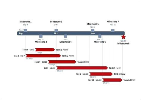 Free Project Timeline Template For Mac Granitestateartsmarket Com Timeline Template For Mac