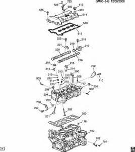 2 ecotec engine gasket images 2 free engine image for user manual