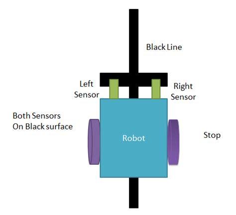 Line Follower Tracer Analog 14 Sensor 6 Relay arduino line follower robot code and circuit diagram