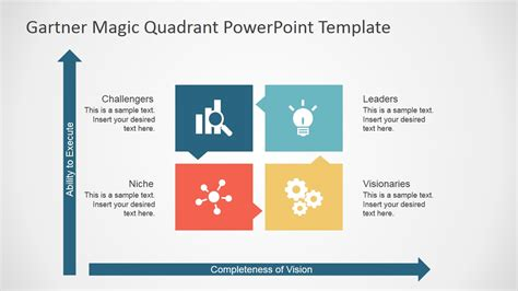 powerpoint template create gartner magic quadrant powerpoint template slidemodel