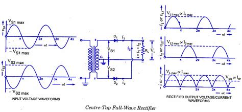 centre tap wave rectifier circuit operation working