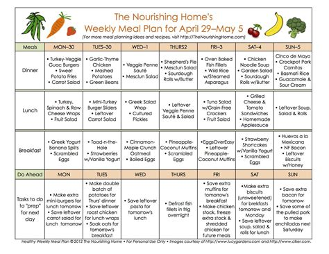 meal plan monday april 29 may 12 the nourishing home